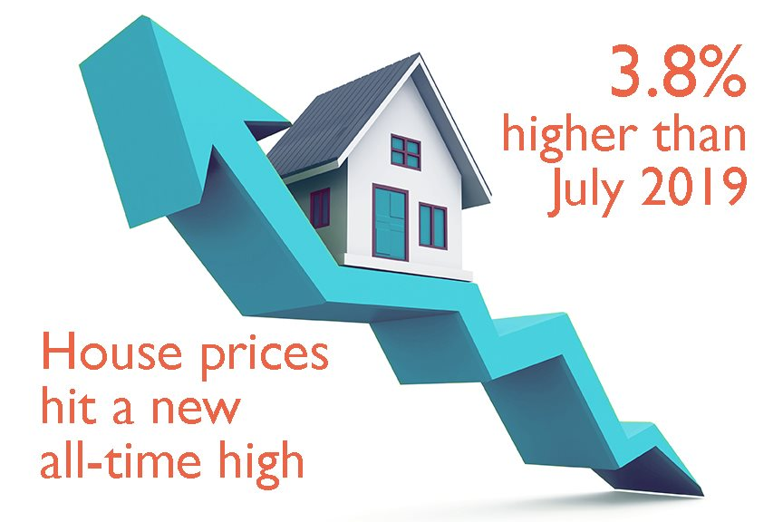 House Prices In Rugby & Lutterworth Are At All Time Highs! (Enter Rita Coolidge)
